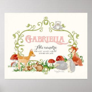 Gabriella Top 100 Baby Names Girls Newborn Nursery Posters