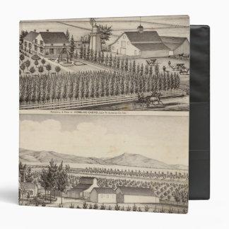 Gading, Jessup residences, farms Binder