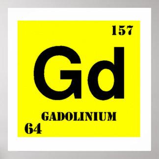 Gadoliunium Impresiones