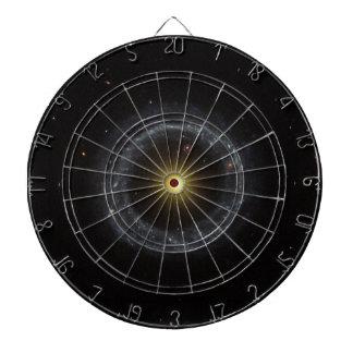 Galactic Dart Board - The Hoag Cluster