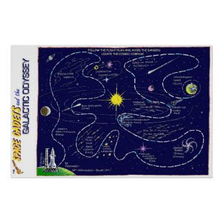Galactic Odyssey Game Map Poster