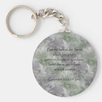 Galatians 5:22-23 ~ Fruit of the Spirit Keychain