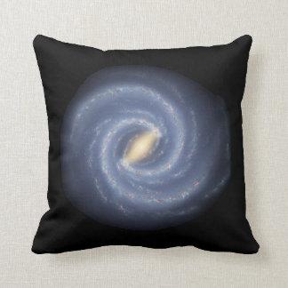 Galaxia de la vía láctea almohadas