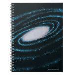 Galaxias activas cuaderno