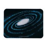 Galaxias activas imanes rectangulares