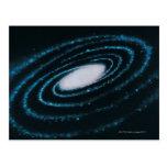 Galaxias activas postales