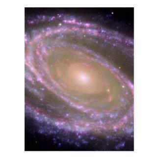 Galaxy Multiwavelength M81 Postcard