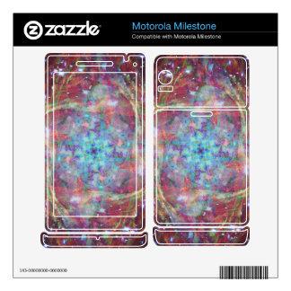 Galaxy Motorola Milestone Skins