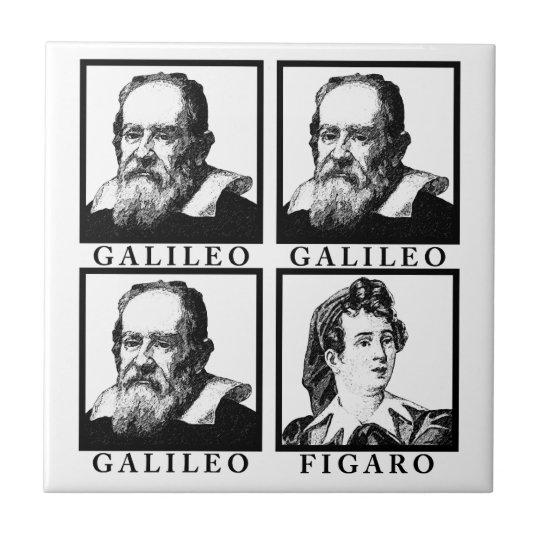 Galileo Figaro BW Tile