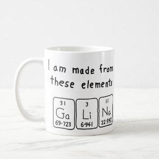 Galina periodic table name mug