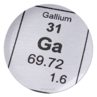 Gallium molecular formula party plates