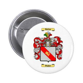 gallup pinback button