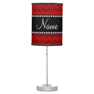 Galones rojos conocidos personalizados lámpara de mesilla de noche