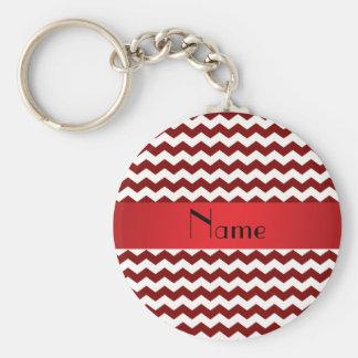 Galones rojos conocidos personalizados llavero personalizado