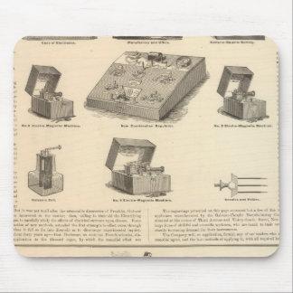 Galvano Faradic Manufacturing Company Bickford Mouse Pad