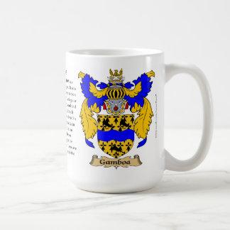 Gamboa nombra el origen el significado y el escu taza de café