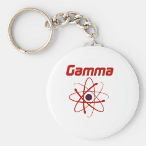 Gamma: The future... Basic Round Button Keychain