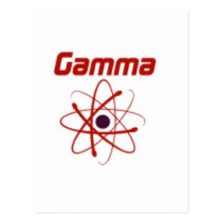 Gamma: The future... Postcard