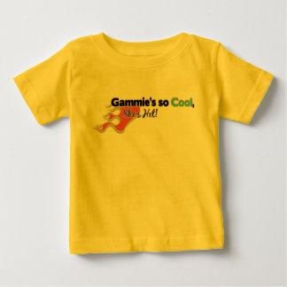 Gammie's