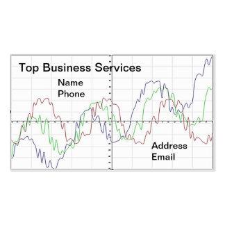 Ganancias y gráfico de la venta tarjetas de visita