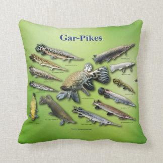 Gar-Pikes