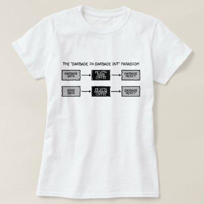 Garbage In Garbage Out (GIGO) - Scientists Mug T-S T-Shirt