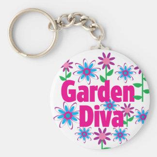 Garden Diva Basic Round Button Keychain