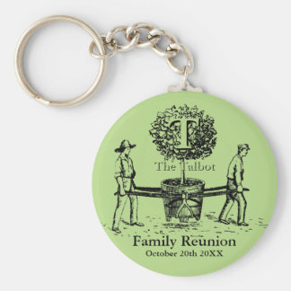 Gardeners Family Reunion Keychain with custom Name