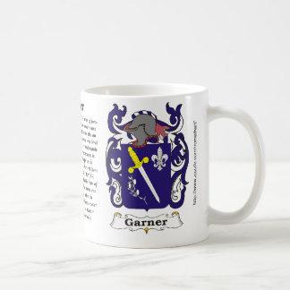 Garner Family Coat of Arm mug
