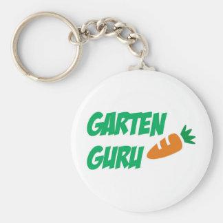 Garten Llavero Personalizado