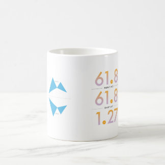 Gartley Advanced Pattern Mug