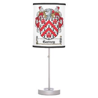 Garvey Family Crest Table Lamps