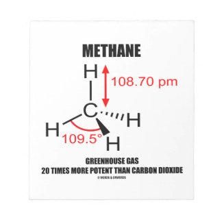Gas de efecto invernadero del metano 20 veces más blocs de papel