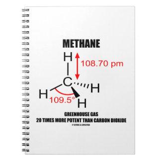 Gas de efecto invernadero del metano 20 veces más libro de apuntes con espiral