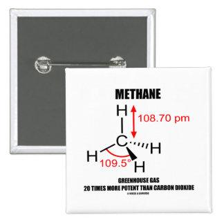 Gas de efecto invernadero del metano 20 veces más pin cuadrada 5 cm