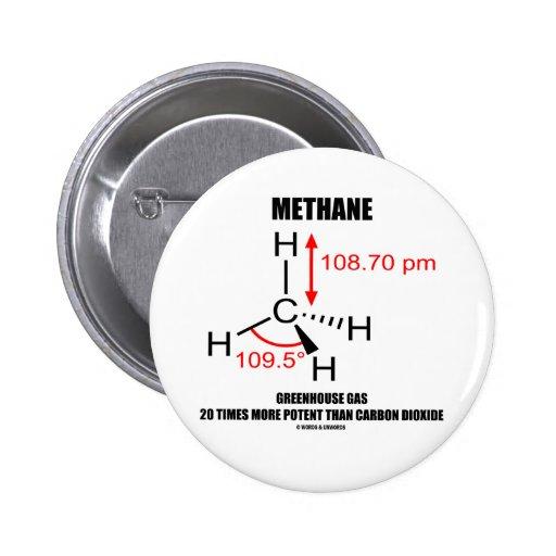 Gas de efecto invernadero del metano 20 veces más pin redondo 5 cm
