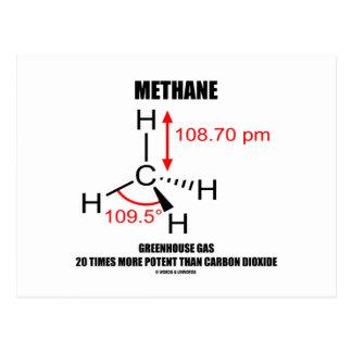 Gas de efecto invernadero del metano 20 veces más tarjetas postales