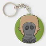 Gas Mask Keychains