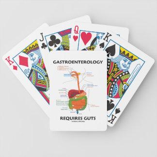 Gastroenterology Requires Guts (Digestive System) Card Decks