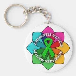 Gastroparesis Awareness Matters Petals Keychain