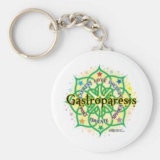 Gastroparesis Lotus Keychain