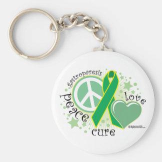 Gastroparesis Peace Love Cure Keychain