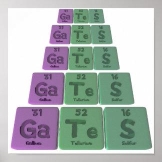 Gates-Ga-Te-S-Gallium-Tellurium-Sulfur.png Impresiones