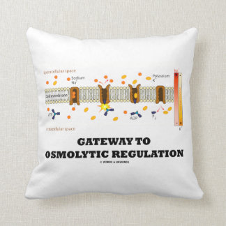 Gateway To Osmolytic Regulation (Active Transport) Throw Pillow