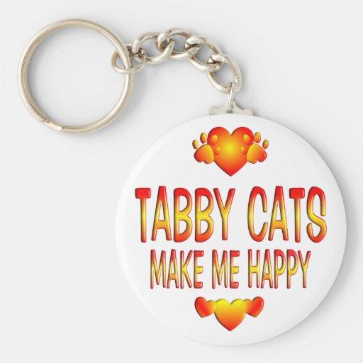 Gato de Tabby Llavero