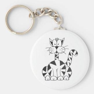 Gato del dibujo animado llavero redondo tipo pin