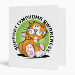 Gato del linfoma