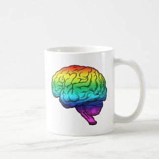 GAY BRAIN - png Coffee Mugs