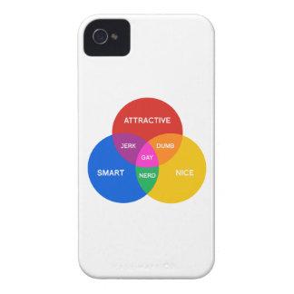 GAY DIAGRAM.png iPhone 4 Cobertura