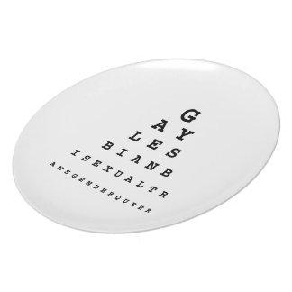Gay Eye Chart .png Dinner Plate